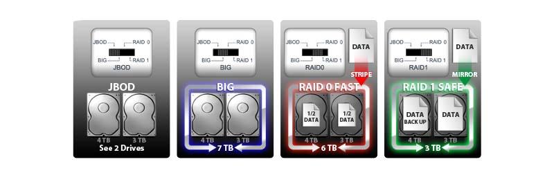 mb662u3_raid_setting